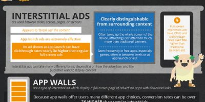 Evolution of Mobile Advertising {Infographic}