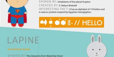 25 Fictional Languages You Can Learn {Infographic}