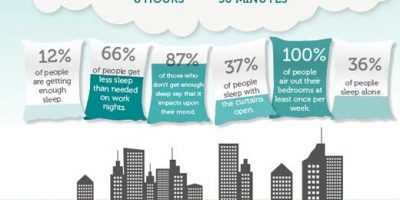 Sleeping Habits Around The World {Infographic}