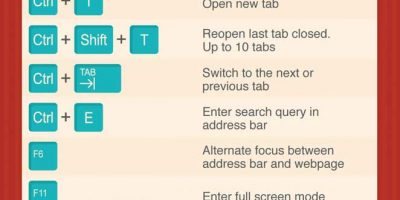 50 Keyboard Shortcuts You Need To Know {Infographic}