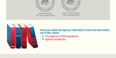 How to File a Freedom of Information Act Request {Infographic}