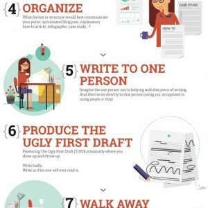 How to Become a Better Writer {Infographic}