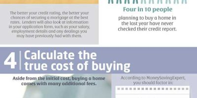 9 Home Buying Tips for Couples {Infographic}