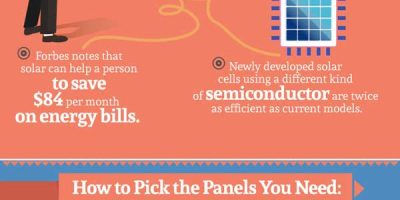 Your Guide to Solar Power {Infographic}
