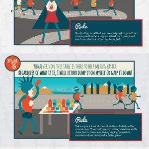 How to Run a Marathon {Infographic}