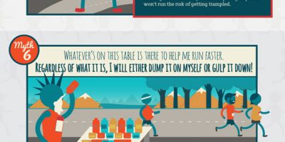 How to Run a Marathon {Infographic}
