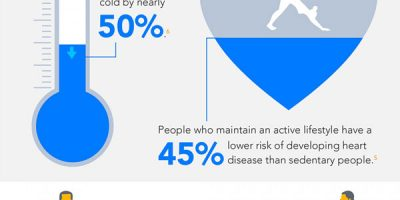 The Benefits Of an Active Lifestyle {Infographic}