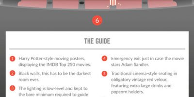 Ultimate Man Cave – a Guide {Infographic}