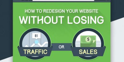 How to Redesign Your Site Without Destroying Your Business