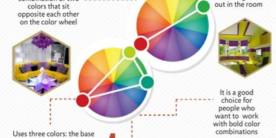 How to Choose a Color Scheme {Infographic}