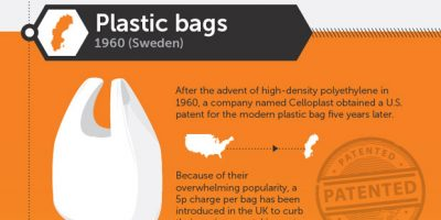 Inventions That Changed The Way We Shop {Infographic}