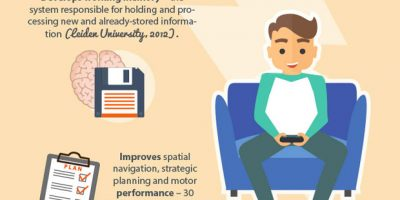5 Hobbies That Make You Smarter {Infographic}