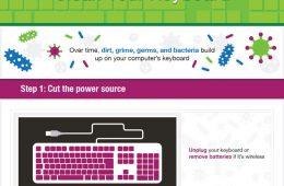 dirty-keyboard