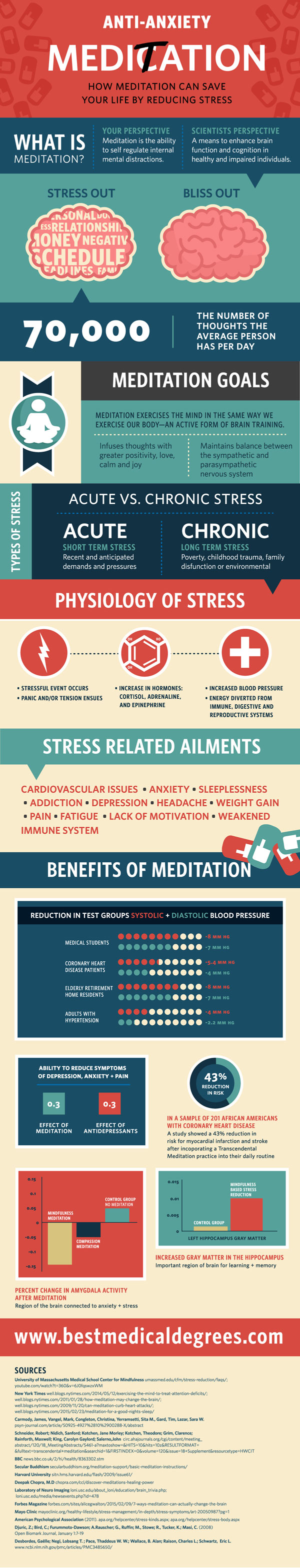 how meditation reduces stress infographic best infographics. Black Bedroom Furniture Sets. Home Design Ideas