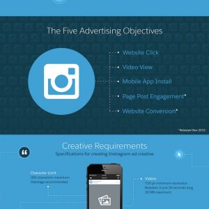 Advertising on Instagram: A Guide {Infographic}