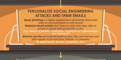 Why Oversharing Is the Biggest Security Risk