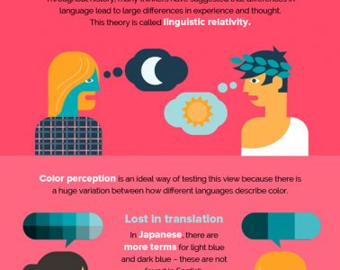 learning-languages