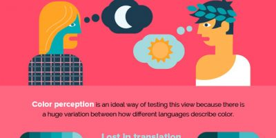 How Learning Languages Affects Our Brain {Infographic}