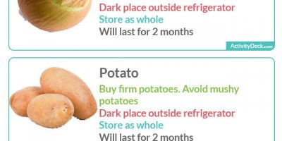How to Select & Store Grocery {Infographic}