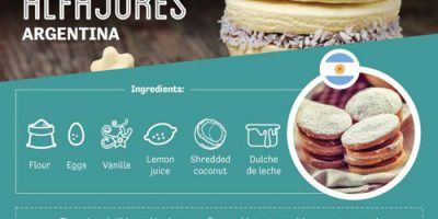 15 Snacks From Around The World {Infographic}