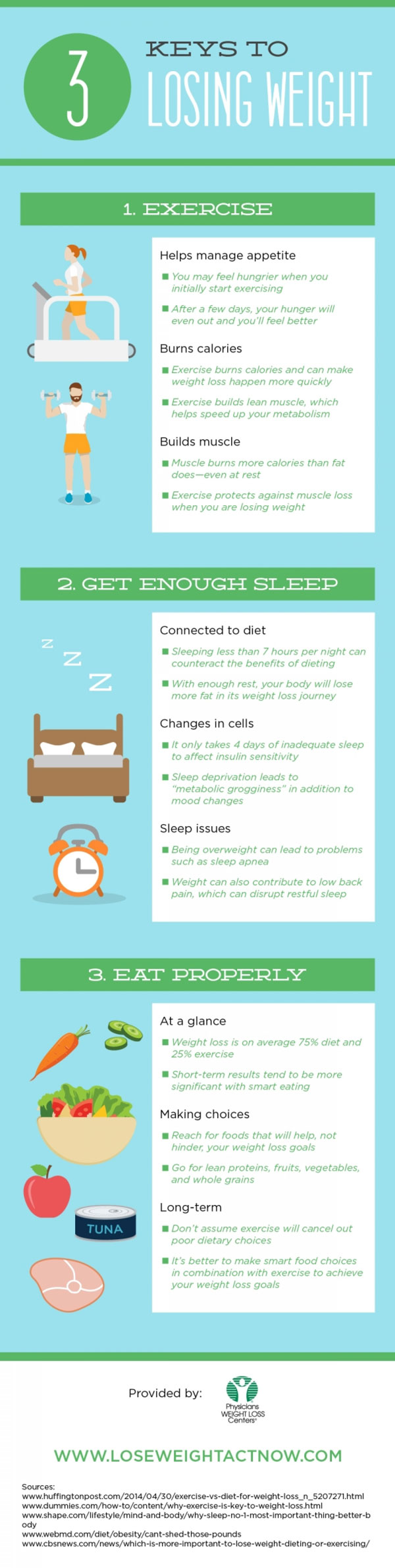 keys-to-weight-loss