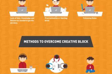 creative-blocks