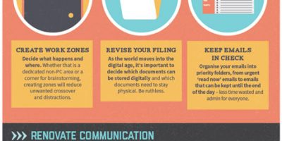 How to Organize Your Office for Maximum Productivity