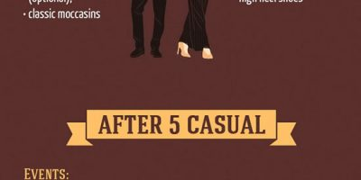 Basic Dress Code Rules {Infographic}