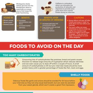 What Should You Eat Before a Job Interview? {Infographic}