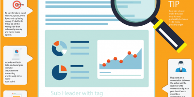 Anatomy Of a Perfect Blog Post {Infographic}