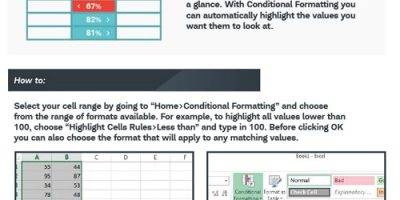 Excel Tricks You Should Know {Infographic}