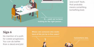 Signs You Should Not Accept a Job Offer {Infographic}