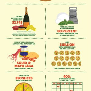 Infographic: Pizza Facts