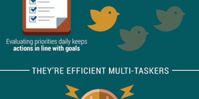Habits of Highly Successful Millennials {Infographic}