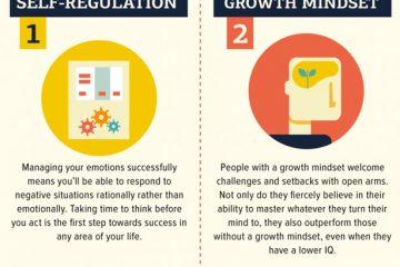 success-intelligence