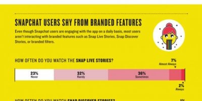 Marketing with Snapchat {Infographic}