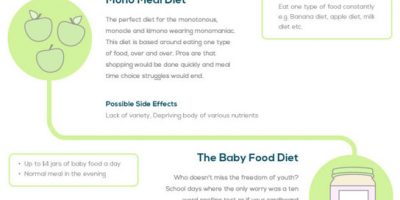 Odd & Dangerous Diets {Infographic}