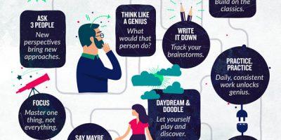 21 Ways To Unlock Your Creativity