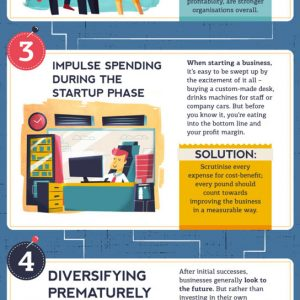 6 Common Money Mistakes Businesses Make {Infographic}
