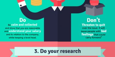 How to Negotiate a Higher Salary {Infographic}