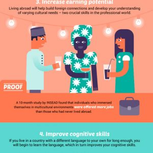 6 Reason Why You Should Live Abroad {Infographic}