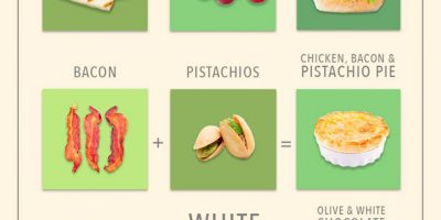 20 Unusual Flavor Pairings {Infographic}