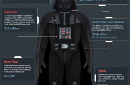 darth-vader-suit