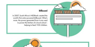 Incredible Solar Powered Inventions {Infographic}