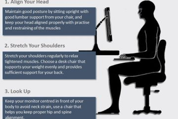 habits-of-posture