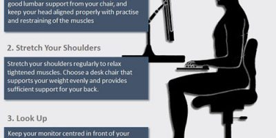 7 Habits to Better Posture {Infographic}