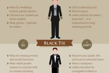British-Etiquette