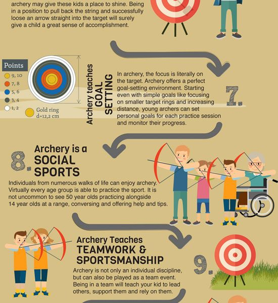 Infographic 5 Reasons Why Your Awesome Content Isn T: Why You Should Teach Your Kids Archery {Infographic