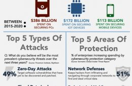Why-Cybersecurity-Is-Important