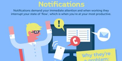 6 Things That Make You Less Productive {Infographic}
